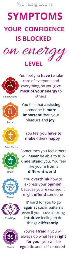 the fine art of healing with meditation Chakra Healing, Chakra Mantra, Chakra Balancing, Chakra Affirmations, Yoga Motivation, Motivation Quotes, Mindfulness Meditation, Meditation Space, Holistic Healing