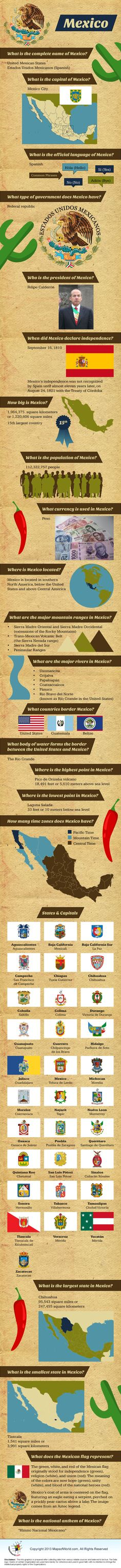 #Infographic FAST FACTS ABOUT MEXICO #Mexico
