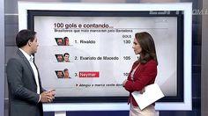 Rafa Oliveira analisa marca de Neymar pelo Barcelona e vê craque com chances de estar na disputa da Bola de Ouro