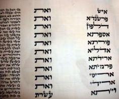 """Meguilat Esther """"HaMeleh""""  Ashkenaze et Sefarad ou écriture AriZal, Meoudar. Vérifiée par ordinateur"""