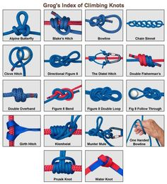 Chart of the most common Climbing Knots