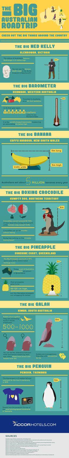 Australia Infographics by Accorhotels