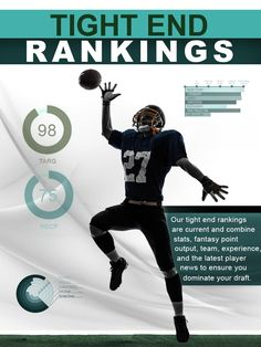 The ADP (Average Draft Position) of every tight end for the 2014 fantasy football season. Fantasy Football Advice, Fantasy Football Players, Fantasy Football Rankings, Football Love, Football Season, Football Team, Football Positions, Fantasy Team, Tight End