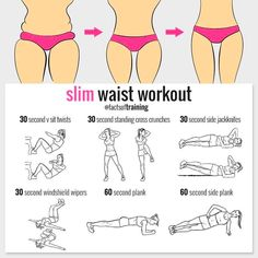 How to get a slim waist