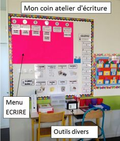 Coin atelier d'écriture What would my students like to have? Classroom Organization, Classroom Management, Classroom Ideas, French Articles, School Plan, Language Lessons, Writing Workshop, Secondary School, School Hacks