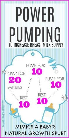 Breastfeeding moms can use a power pumping schedule to increase breast milk supply.  Mimic a baby's natural growth spurt to boost supply!