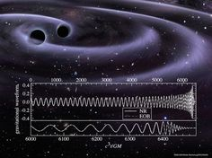Arthur Jeffes collaborated with NASA astrophysicists to turn a billion-year-old star signals into music.