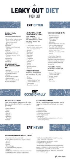 Print-friendly leaky gut diet food list for FREE to help guide your choices when it comes to grocery shopping and meal prep in order to heal your gut. Intestino Permeable, Leaky Gut Diet, How To Heal Leaky Gut, Hypothyroidism Diet, Diverticulitis Diet, Gallbladder Diet, Probiotic Foods, Prebiotic Foods List, Bad Food
