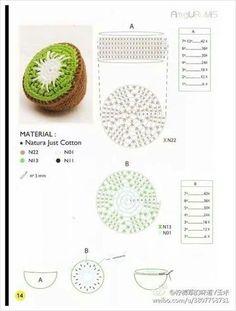 갖가지 과일모양 도안s (코바늘) : 네이버 블로그 Crochet Cake, Crochet Fruit, Crochet Diy, Crochet Food, Crochet Flowers, Crochet Doll Pattern, Crochet Motif, Crochet Dolls, Crochet Patterns