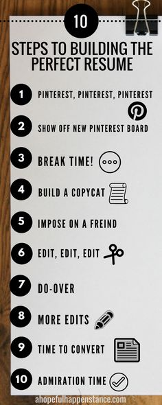 32 reasons Iu0027m craving all things minimalism Minimalist living - building the perfect resume