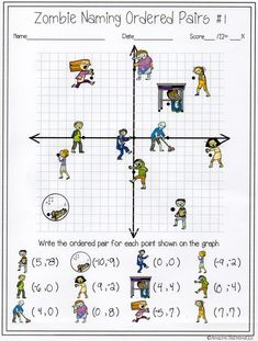 My Math students will love this zombie naming ordered pairs activity! Its the perfect way to practice coordinate graphing and plotting points on the x & y axis! Math Tutor, Math Teacher, Math Classroom, Teaching Math, Math Worksheets, Math Resources, Math Activities, 7th Grade Math, Secondary Math