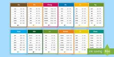 Prepositions, Periodic Table, Lion, Diagram, Leo, Periodic Table Chart, Periotic Table, Lions