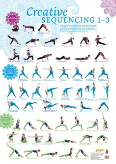 Creative Sequencing 1-3 Poster von Yoga Aktuell