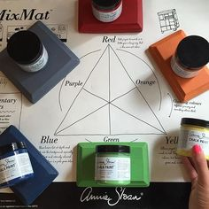 〰 Let the creativity flow! 〰 Annie Sloan's NEW Mix Mat is the perfect surface for blending colors, prepping rollers & stamping. Each Mix Mat is decorated with helpful tips & Annie knowledge to guide you on your painting journey! Available in-shop & online!  #letsgetstarted #project #creativity #inspiration #learnhow #custom #color #anniesloan #chalkpaint #furniture #home #decor #interior #design #morethanpaint #paintpassionnj #redbank #nj #newjersey #monmouthcounty #shoplocal