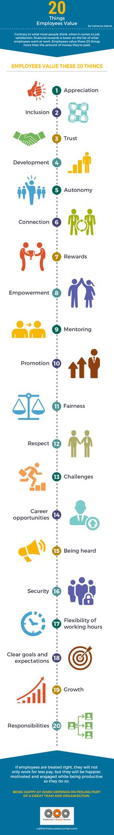 20 Things Employees Value (Infographic) via @catherineadenle