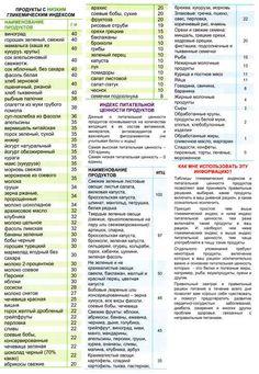Таблица Гликемических Индексов Для Диеты Монтиньяка. Диета Мишеля Монтиньяка
