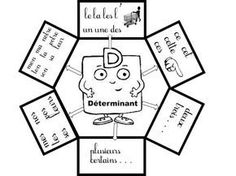 DETERMINANTS : CAHIER INTERACTIF et AFFICHAGE French Teaching Resources, Teaching French, Core French, French Grammar, French Expressions, French Phrases, French Classroom, French Immersion, French Lessons