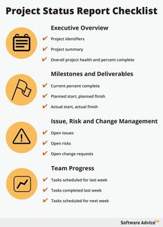 Status Report Checklist - Software Advice - This checklist highlights the most important information to include in your weekly project status report so you never miss a thing. Project Management Dashboard, Project Management Templates, Program Management, Change Management, Business Management, Management Tips, Project Planning Template, Template Free, Report Template