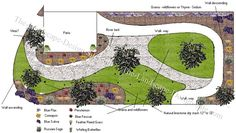 Xeriscaping Idea For A Backyard