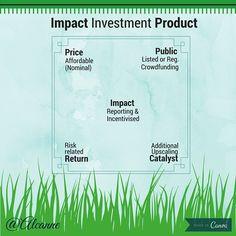 http://impactinvestingnews.blogspot.com.mt/2016/04/impact-investing-nieuws-1-april-2016.html