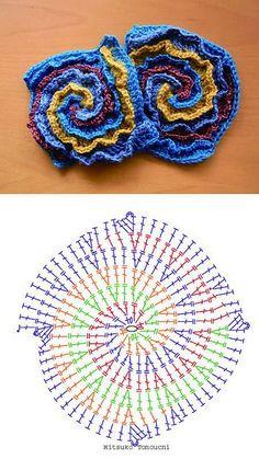 Crochet spiral chart pattern: