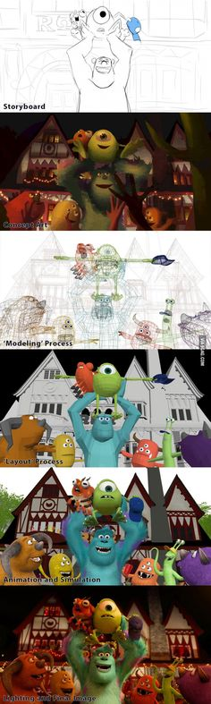 Monsters University behind the scenes: From sketchbook to screen