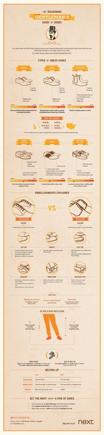 I love a good pair of shoes. Its just a shame that mine always seem to get trashed and never last longer than six months. This handy guide looks at the various shoe styles. I do own a pair of Oxfords, which I save for formal occasions  Thankfully the infrequency of these means theyve lasted a lot longer than others of my shoes. Quite a useful cross Atlantic infographic too, pointing out  the difference between terms in the US and UK. From Next.