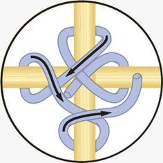 Ojo de Dios (God's Eye) Decoration | HighlightsKids.com                                                                                                                                                                                 More