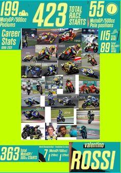 Valentino Rossi, World Championship, Motogp, Racing, Bike, Running, Bicycle, World Cup, Auto Racing