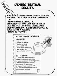 Apostila dos Gêneros Textuais com Atividades - Receita. — SÓ ESCOLA Gisele, Professor, Homeschool, Activities, Education, Montessori, Sight Word Activities, Letter N, Text Types