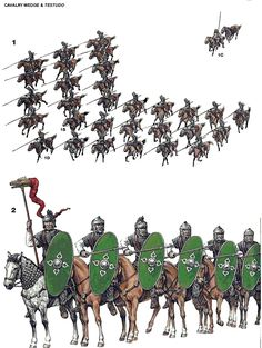 Late Roman Cavalry Formations