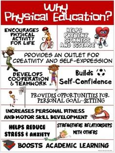 "PHYS ED ROCKS!!!This colorful ""Why Physical Education"" poster identifies 10 important and life-altering outcomes that stem from quality physical education. The statements are brief, yet POWERFUL! The PDF file includes 4 different header colors to match your schools gym colors."