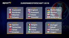 Auslosung der Vorrundengruppen bei der EM 2016 in Frankreich | EM