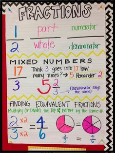 Fraction anchor chart - grade math for kids kesirler, matematik, okul. Math Charts, Math Anchor Charts, Division Anchor Chart, Math Resources, Math Activities, Formation Continue, Fifth Grade Math, Fourth Grade, Elementary Math