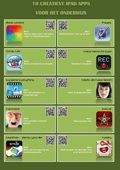 10 creatieve ipad apps voor onderwijs