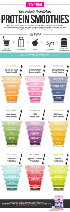 protein smoothies infographic #healthysmoothies #antiagingdietplans