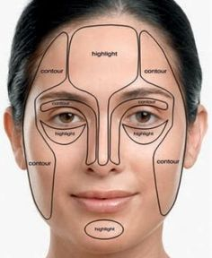 make up contouring for older women | non-surgical facelifts are possible for women and men, young and old ...