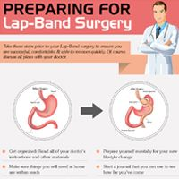 Prepare for Lap-Band