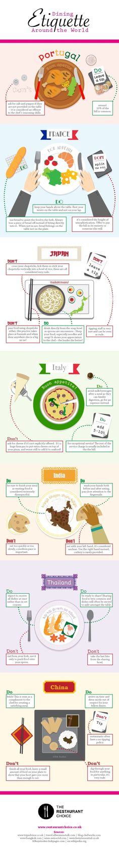 Infographic Of Do's And Dont's For Dining Abroad Will Let Travelers Pass As Locals - PSFK