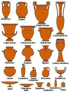 Art History: Greek Pottery and Ancient Greek Styles of Ceramic #arthistory #art…