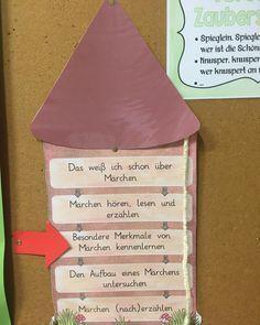 """Lehrerin aus dem Ruhrgebiet auf Instagram: """"Ein wichtiges Detail unserer Märchenecke: der Rapunzelturm, der gleichzeitig Transparenz über die Inhalte der Unterrichtsreihe gibt. Ziel…"""""""