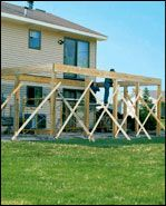 How to build a single-level raised deck? at The Home Depot ...