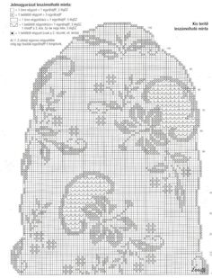 This is an interesting and nice stitch pattern: the Chevron Retro Stitch Wave Crochet pattern which I'm sure you guys would like to know how it is done. This lace chevron stitch is easy to make and is perfect for shawls and blankets. Filet Crochet Charts, Crochet Doily Patterns, Crochet Art, Crochet Home, Thread Crochet, Vintage Crochet, Crochet Designs, Crochet Doilies, Crochet Table Runner
