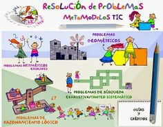 AYUDA PARA MAESTROS: RESOLUCIÓN DE PROBLEMAS - PROBLEMAS TIC PARA EDUCA...