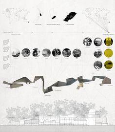 Woolopolis -Processing  Diagram paneel presentatie kleur layout