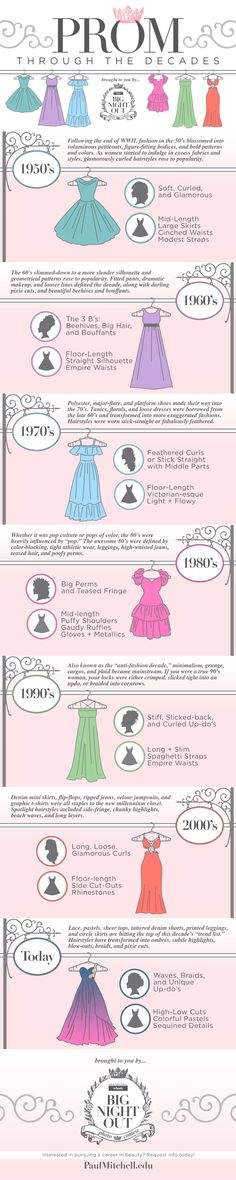 Prom Through The Decades