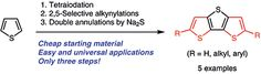 A Convenient Synthesis of Dithieno[3,2-b:2′,3′-d]thiophenes from Thiophene DOI…