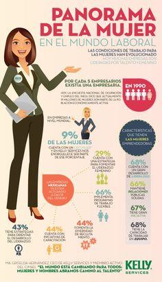 La mujer en el Mundo Laboral en México