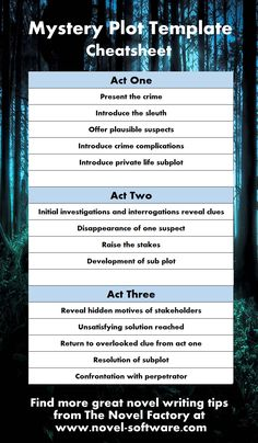 Beginner's Novel Writing Tips by The Novel Factory: Mystery Plot Template…