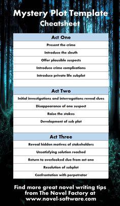 Beginner's Novel Writing Tips by The Novel Factory: Mystery Plot Template / Story Beats / Roadmap